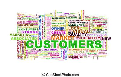 Word tags wordcloud of customers
