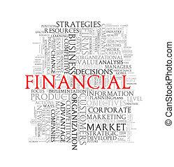 Word tags wordcloud of financial