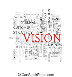 Word tags wordcloud of vision