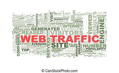 Word tags wordcloud of web traffic