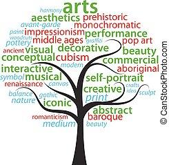 word tree-arts