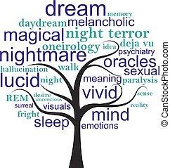word tree-dream
