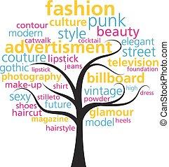 Word Tree - Fashion