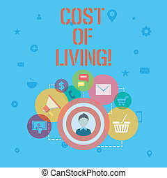 Word writing text Cost Of Living. Business concept for The level of prices relating to a range of everyday items.