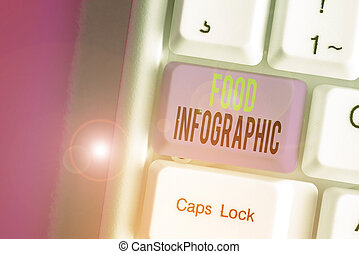 Word writing text Food Infographic. Business concept for visual image such as diagram used to represent information.