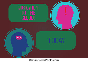 Word writing text Migration To The Cloud. Business concept for Transfer data to online file storage tools apps Messenger Room with Chat Heads Speech Bubbles Punctuations Mark icon.
