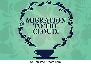 Word writing text Migration To The Cloud. Business concept for Transfer data to online file storage tools apps Cup and Saucer with Paisley Design as Steam icon on Blank Watermarked Space.