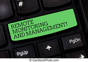 Word writing text Remote Monitoring And Management. Business...