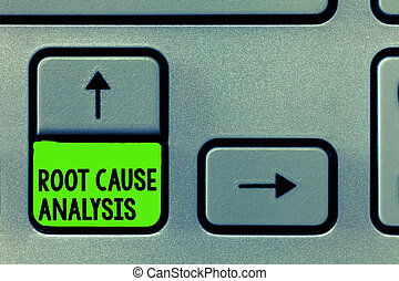 Word writing text Root Cause Analysis. Business concept for Method of Problem Solving Identify Fault or Problem