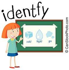 wordcard, ∥ために∥, 識別しなさい, ∥で∥, 女の子, そして, 別, 固まり