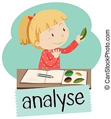 wordcard, für, analysieren, mit, m�dchen, anschauen, blätter