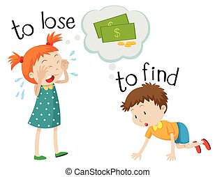wordcard, verliezen, vinden, tegenoverstaand
