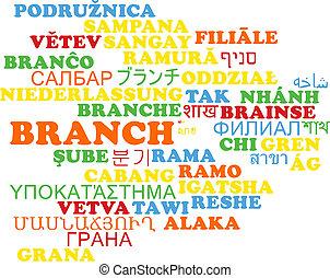 wordcloud, 概念, multilanguage, ブランチ, 背景