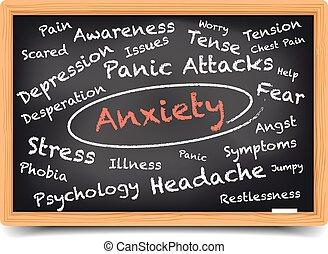 wordcloud, ansiedade