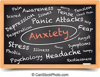 detailed illustration of an anxiety wordcloud on a blackboard, eps10 vector, gradient mesh included