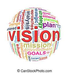 wordcloud, bal, woord, visie, markeringen