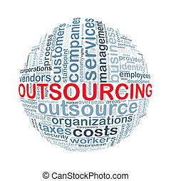 wordcloud, bola, palavra, outsourcing, etiquetas