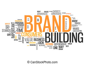 Wordcloud Brand Building
