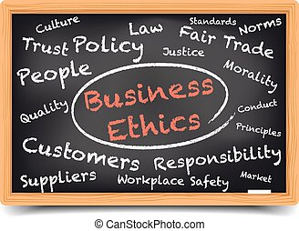wordcloud, etica, affari