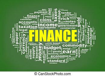 wordcloud, financiën, markeringen