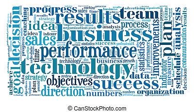 wordcloud from business words