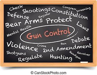 Wordcloud Gun Control - detailed illustration of a Gun...