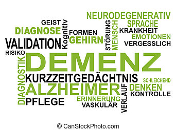 Dementia - Wordcloud in german language Dementia