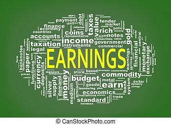 wordcloud, inkomsten, markeringen