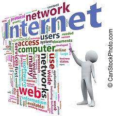 wordcloud, internet, 3d, homme