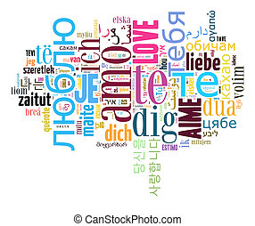 wordcloud Love you in different languages