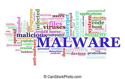 wordcloud, malware, étiquettes