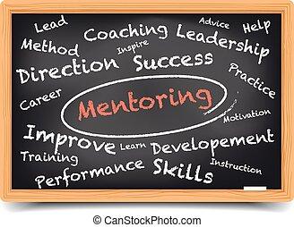 wordcloud, mentoring