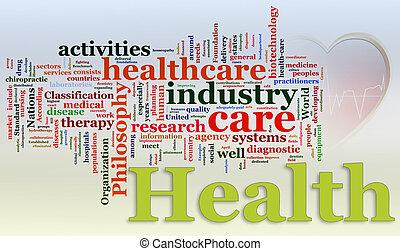 Wordcloud of Healthcare - Words in a wordcloud of Healthcare