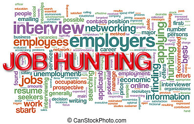 Wordcloud of job hunting