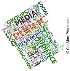 Wordcloud of public relation