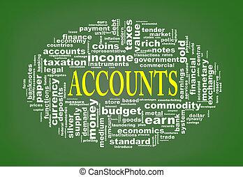 wordcloud, rekeningen, markeringen