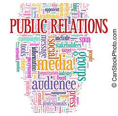 wordcloud, relaciones públicas
