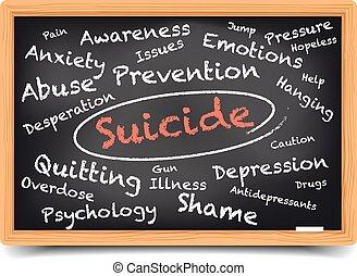 wordcloud, suicidio