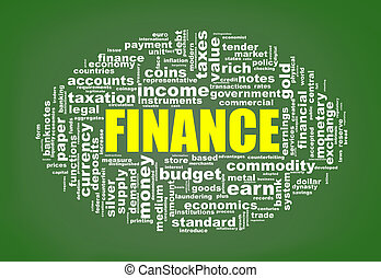Wordcloud tags of finance