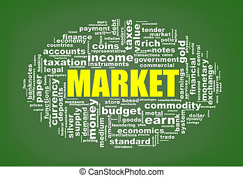 Wordcloud tags of market