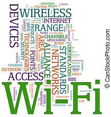 wordcloud, wi-fi