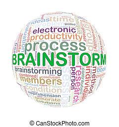 Wordcloud word tags ball of brainstorm
