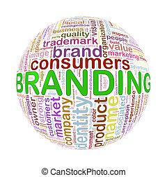 Wordcloud word tags ball of branding