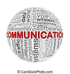 Wordcloud word tags ball of communication