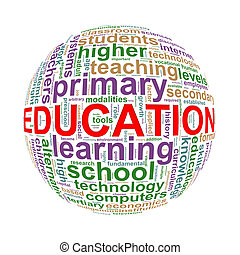 Wordcloud word tags ball of education