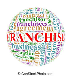 Wordcloud word tags ball of franchise