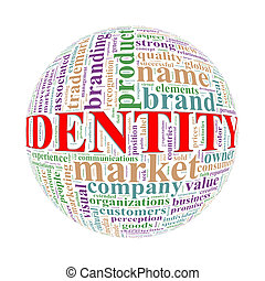 Wordcloud word tags ball of identity