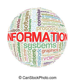 Wordcloud word tags ball of information