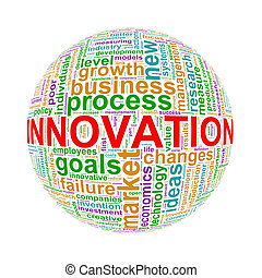 Wordcloud word tags ball of innovation