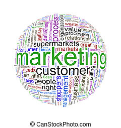 Wordcloud word tags ball of marketing